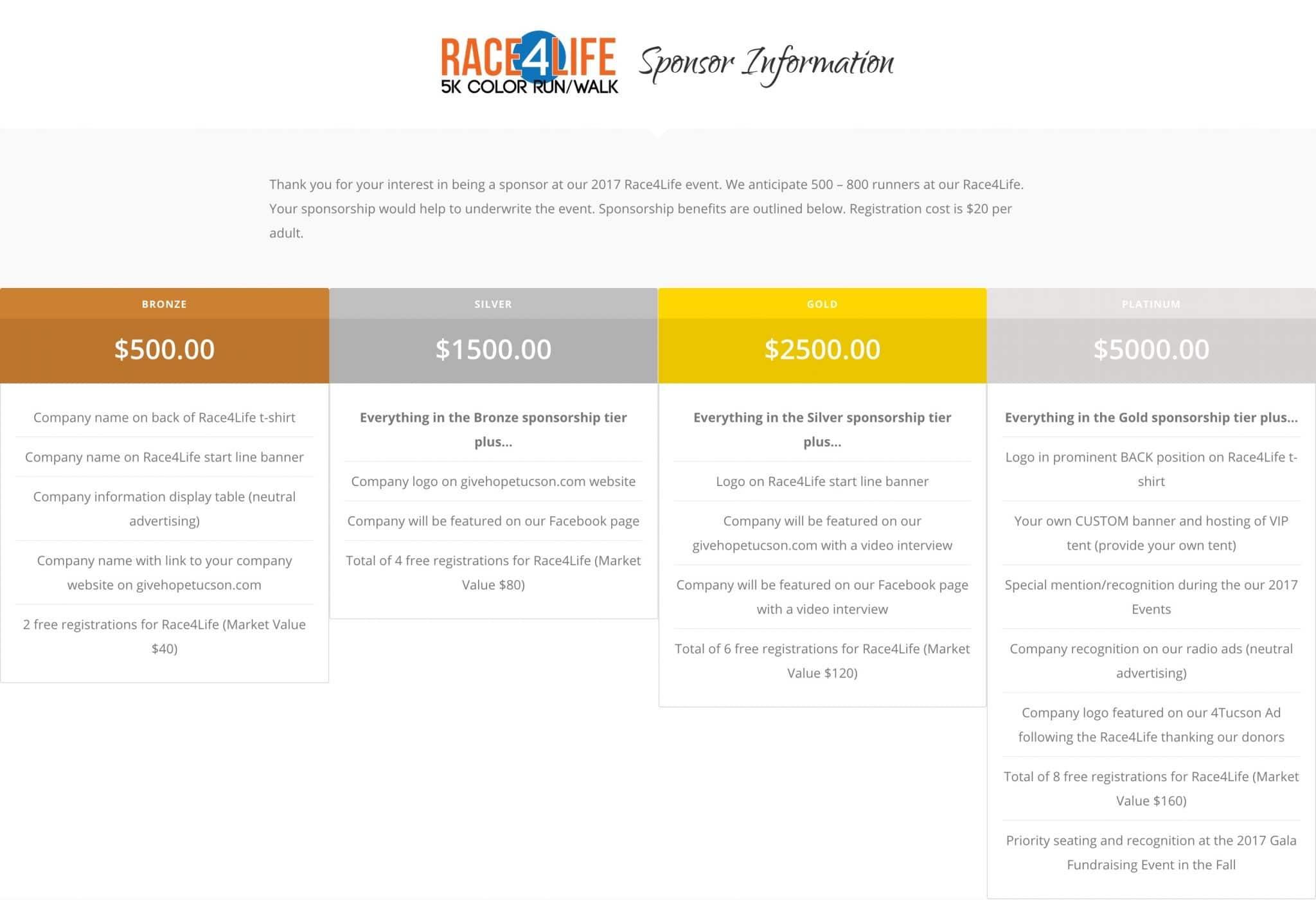 Race4Life-Business-Sponsorship-Information Materials